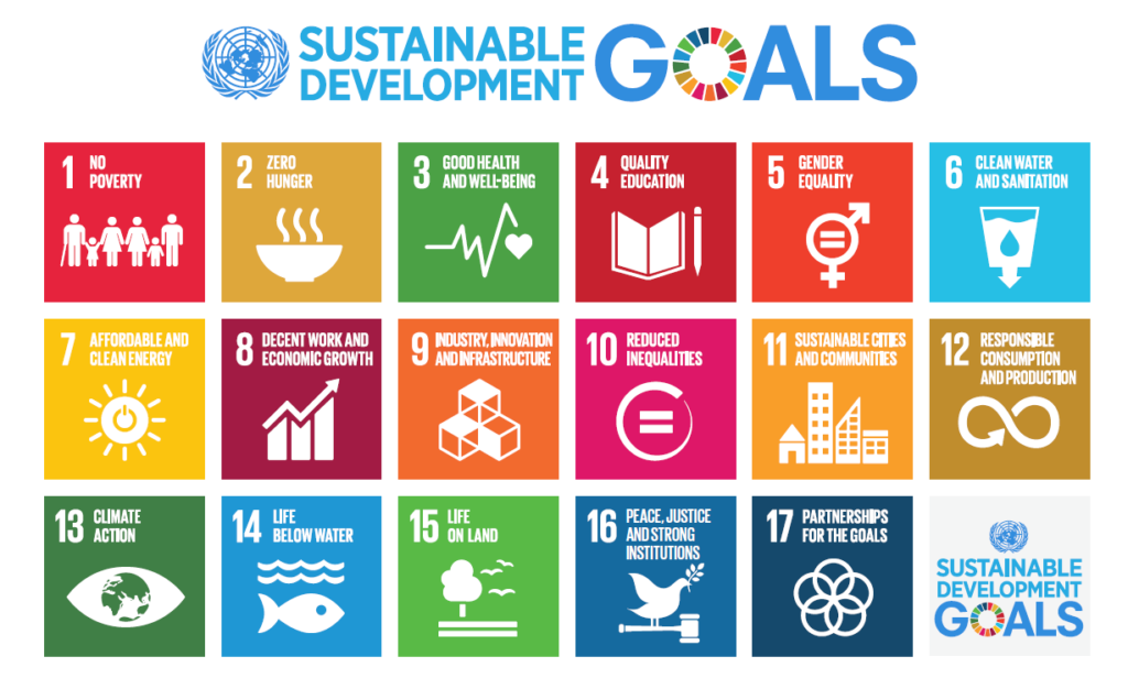 sustainable development goals diagrams